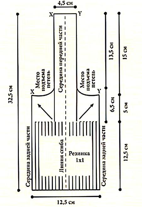 вязание пинеток спицами с подробным описанием