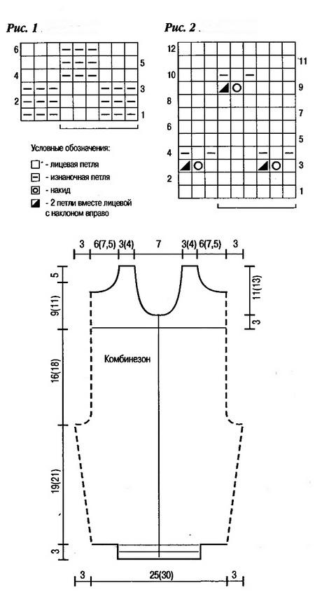 Схемы вязания комбинезонов для мальчиков 177