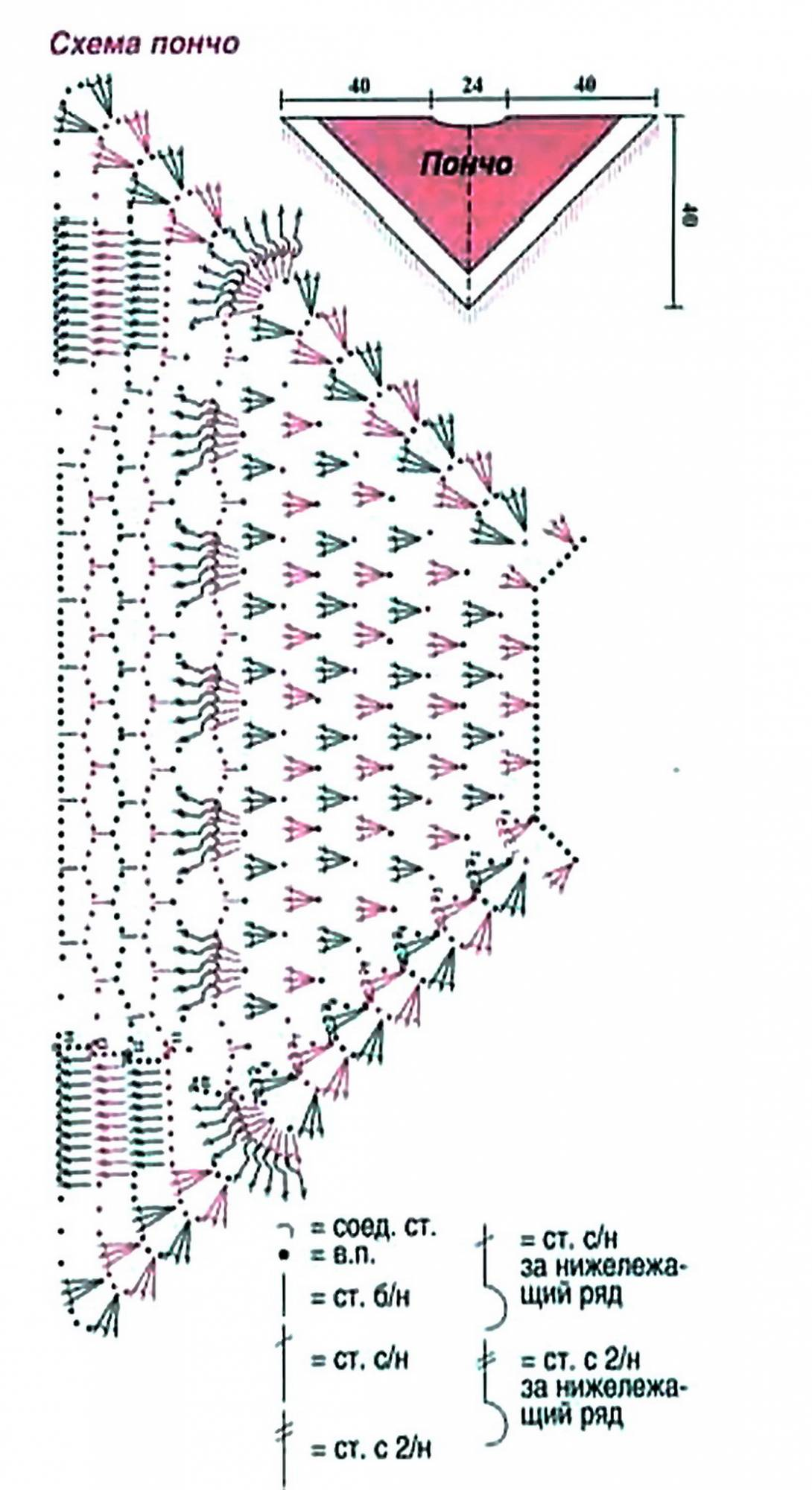 Схемы вязания крючком пончо и