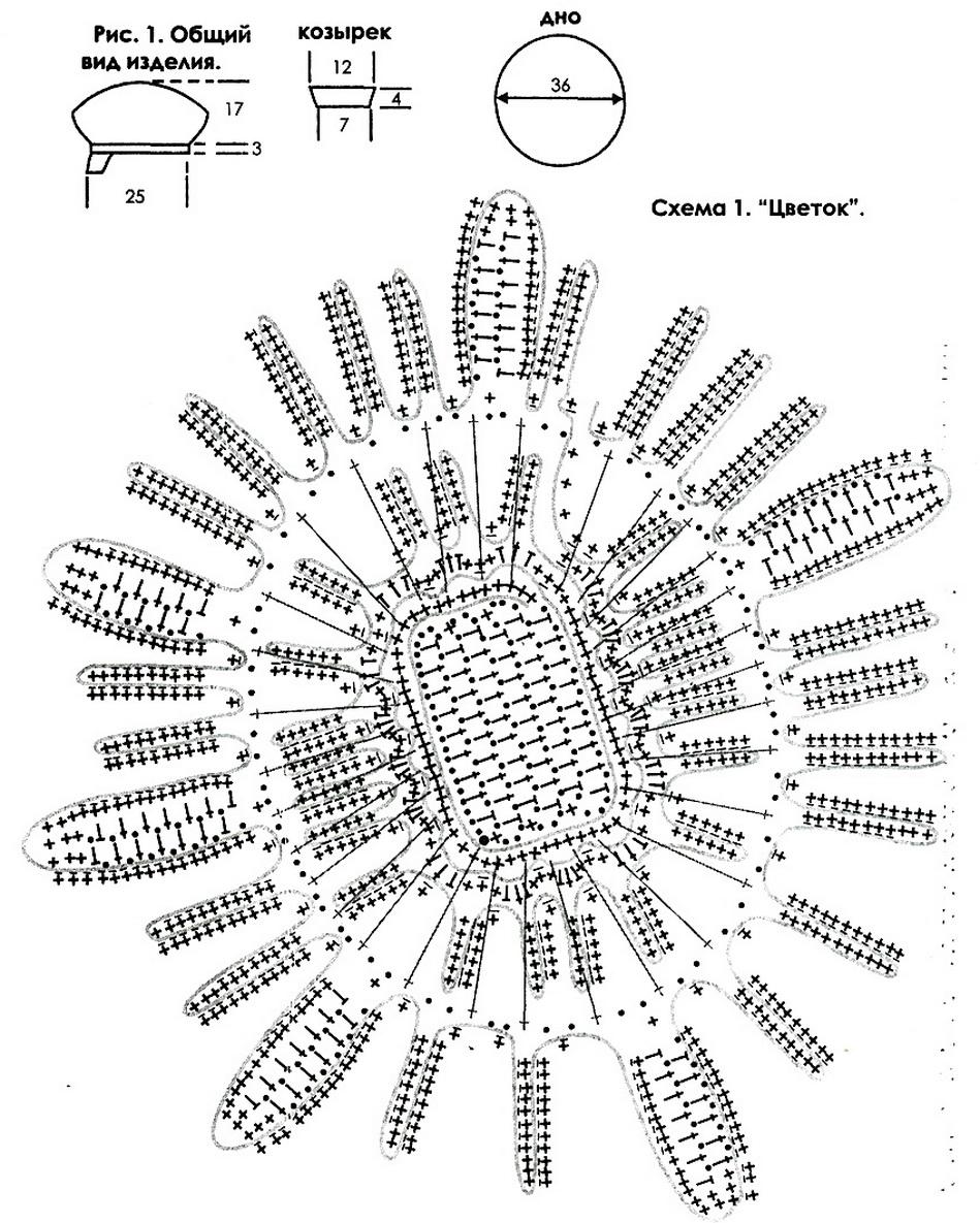 вязаное платье спицами схема. вязаное