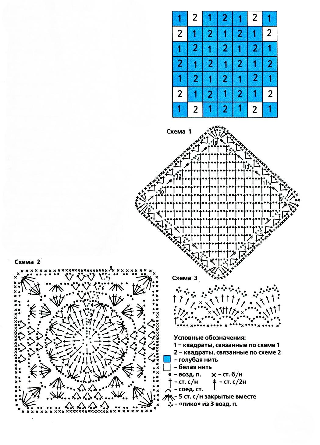 Вязаные крючком пледы и коврики из мотивов схемы