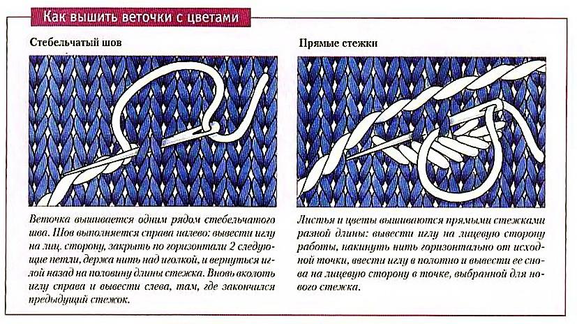 Вышивка на вязаном полотне виды швов