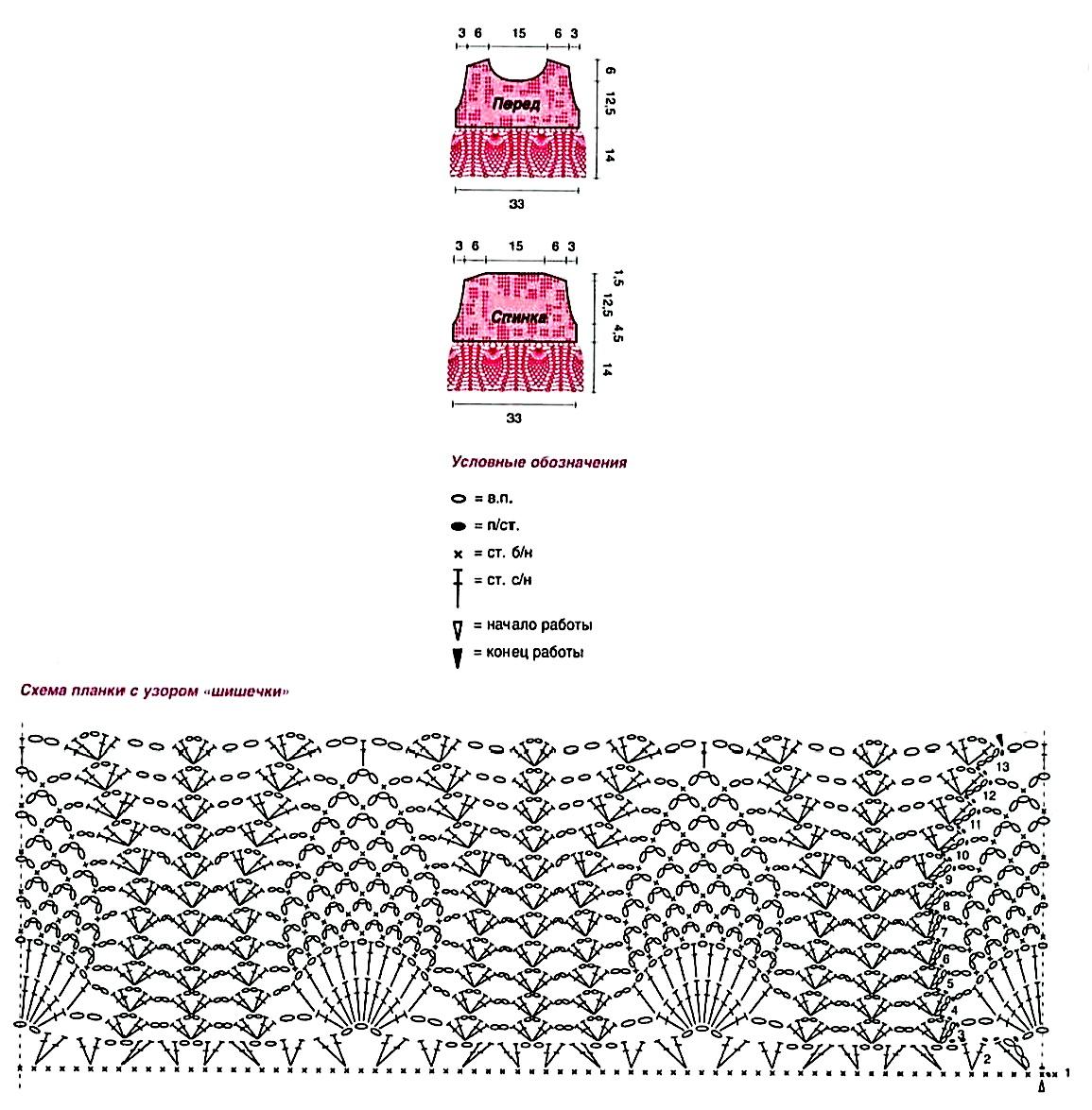 Схема вязания крючком детской кофточки для