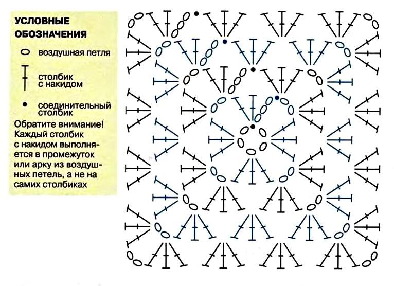 Схема вязание крючком квадрата для начинающих - Master class.
