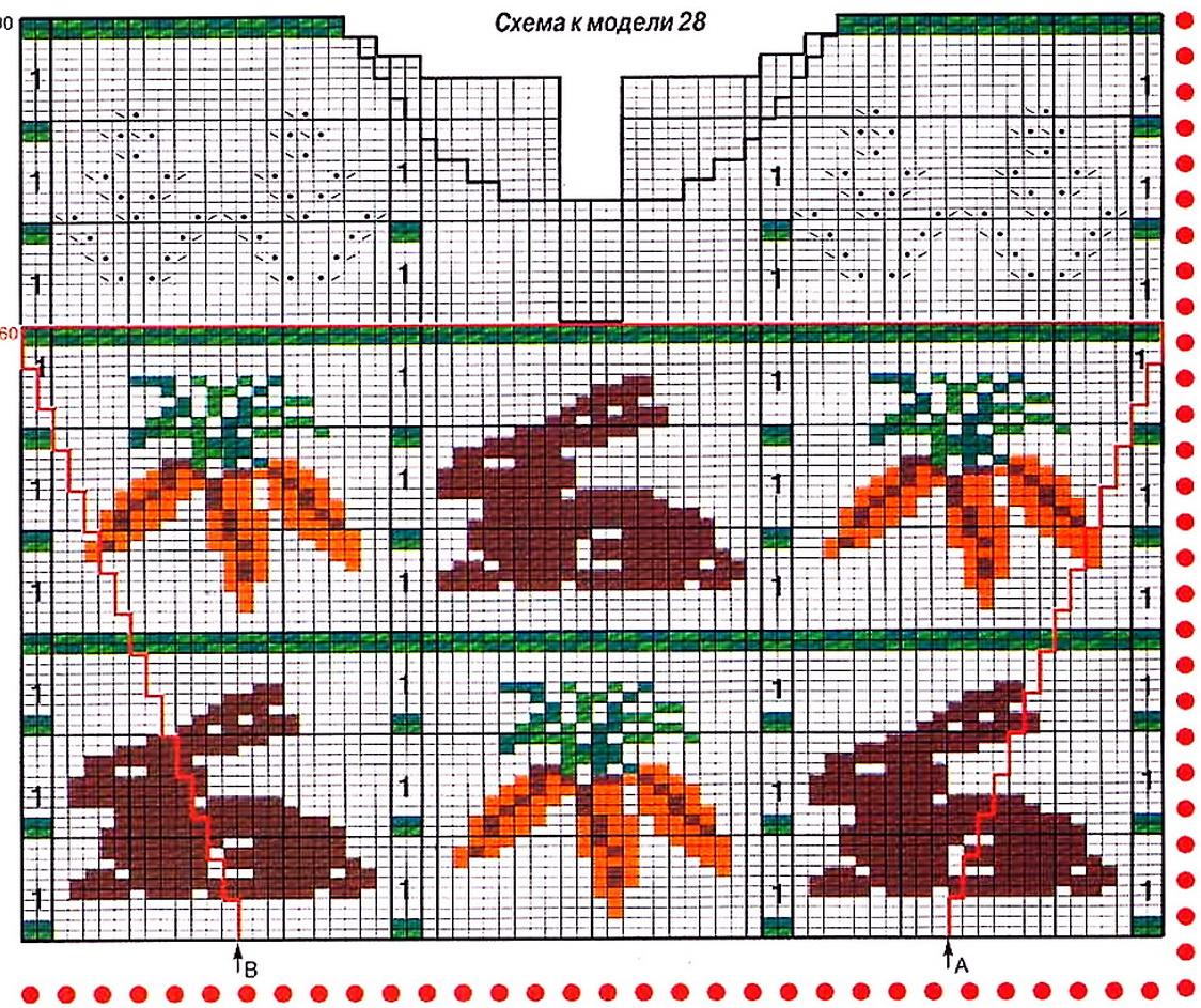 Бесплатные схемы вязания спицами манишек
