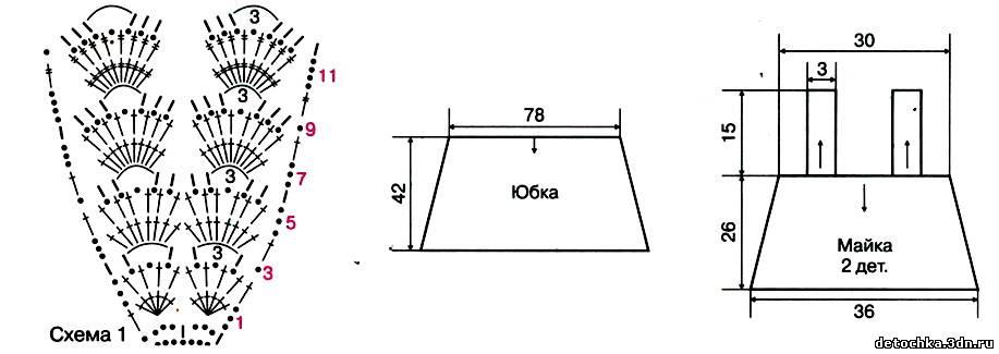 Юбка солнце крючком схемы и описание 198