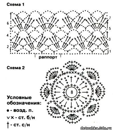 Схемы вязания крючком салфеток для начинающих условные обозначения 88