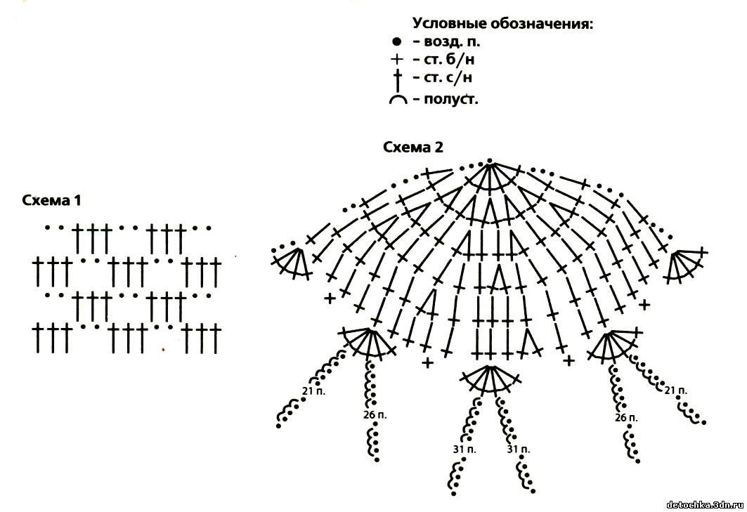 Вязание осьминога крючком схемы 94