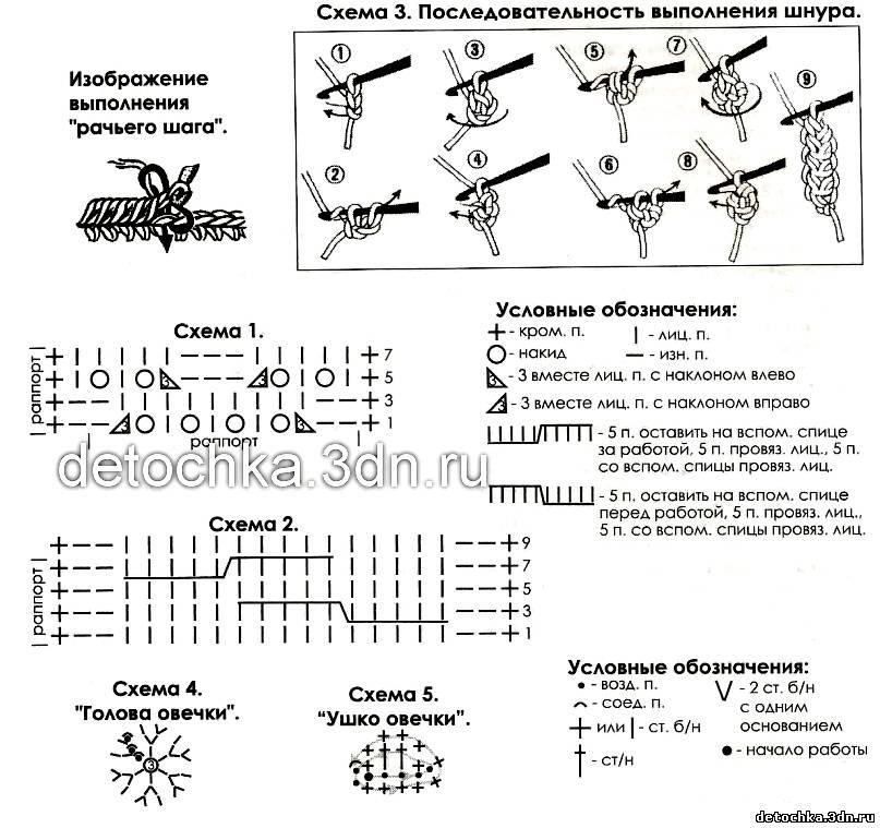Схема вязания кофточки для