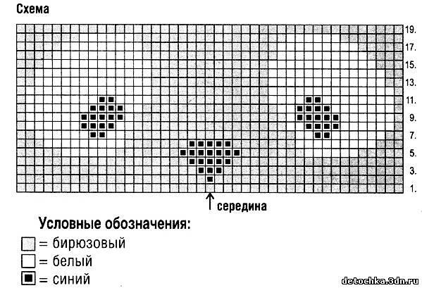 Схема вязания повязки на