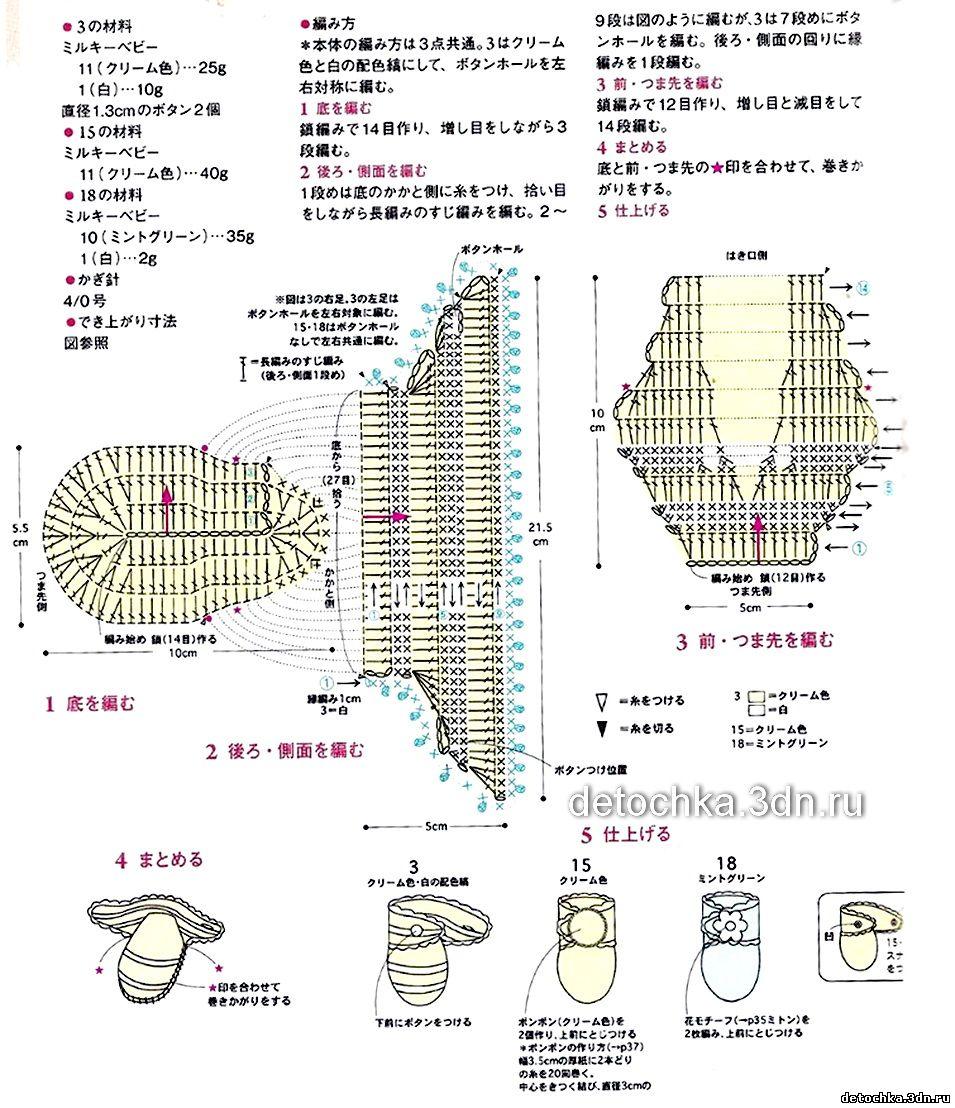 Чепчик ажурный для новорожденного крючком схемы и