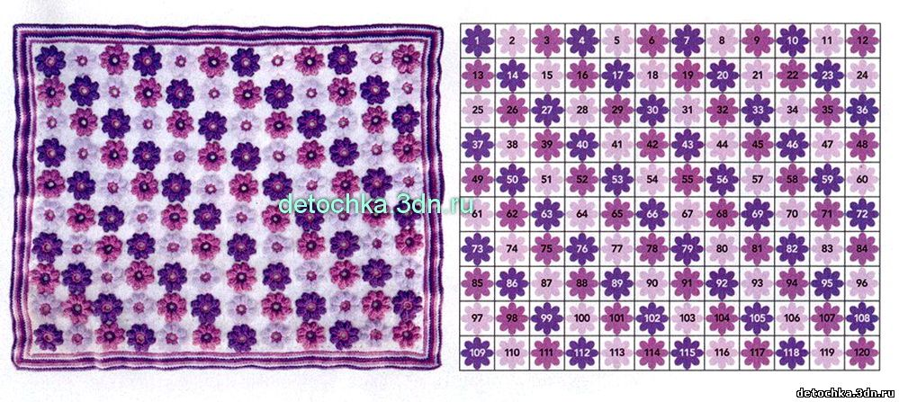Схема вязания детского одеяла