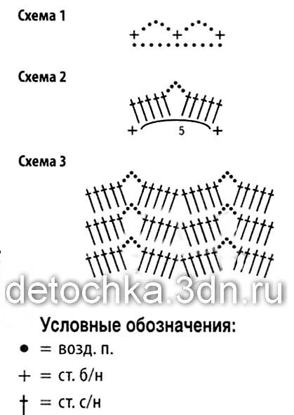 Схема платья узором зигзаг